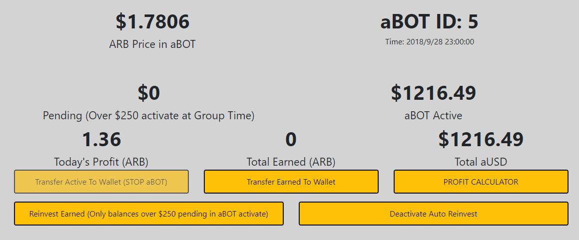 aBOTの再投資設定