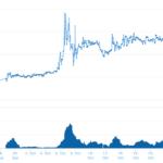 ARB(ARBITRAGINGアービトラージング)はここ1ヶ月上昇トレンド